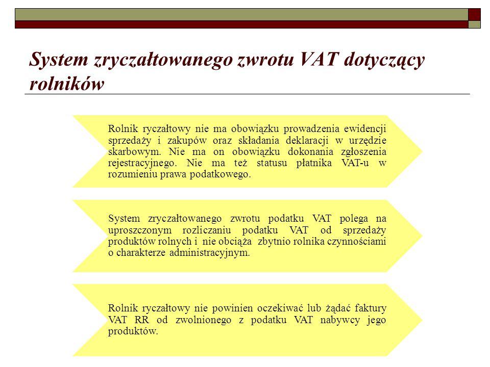 System zryczałtowanego zwrotu VAT dotyczący rolników