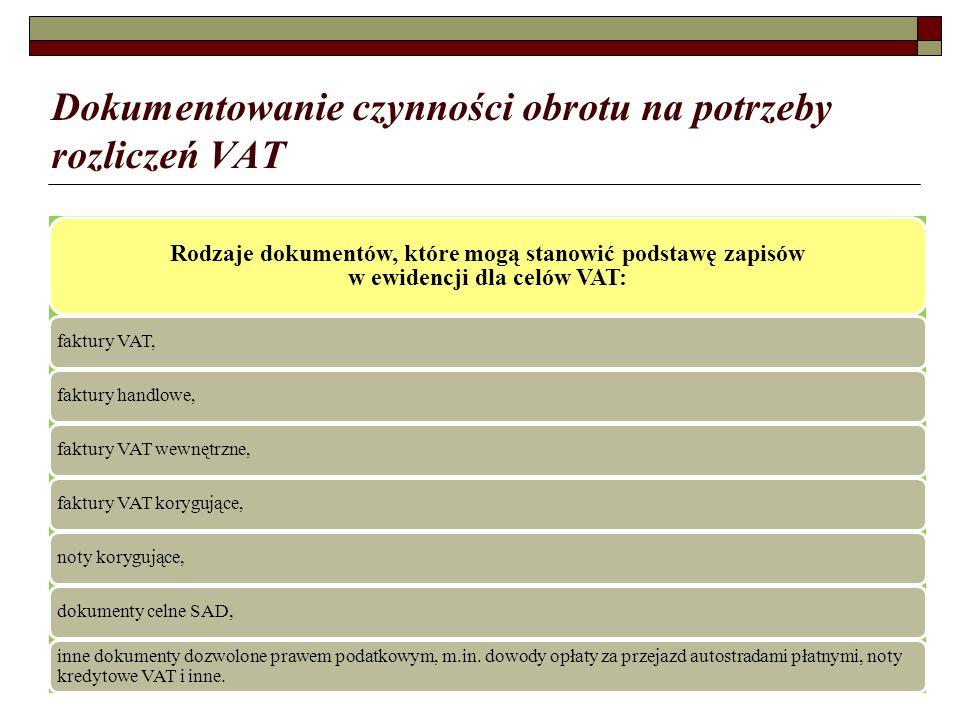 Dokumentowanie czynności obrotu na potrzeby rozliczeń VAT