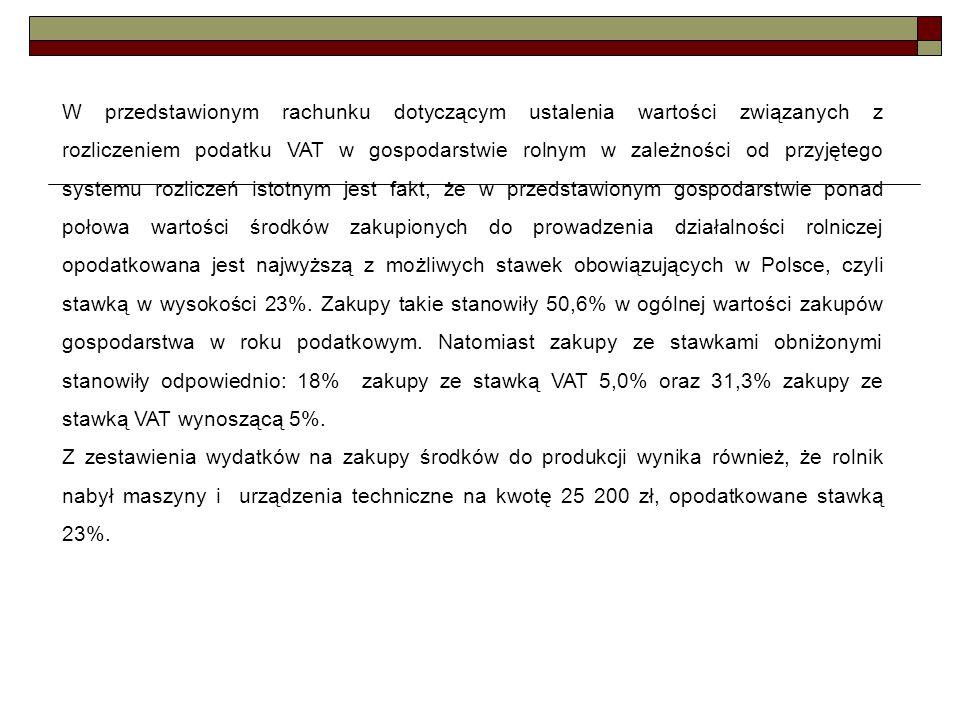 W przedstawionym rachunku dotyczącym ustalenia wartości związanych z rozliczeniem podatku VAT w gospodarstwie rolnym w zależności od przyjętego systemu rozliczeń istotnym jest fakt, że w przedstawionym gospodarstwie ponad połowa wartości środków zakupionych do prowadzenia działalności rolniczej opodatkowana jest najwyższą z możliwych stawek obowiązujących w Polsce, czyli stawką w wysokości 23%. Zakupy takie stanowiły 50,6% w ogólnej wartości zakupów gospodarstwa w roku podatkowym. Natomiast zakupy ze stawkami obniżonymi stanowiły odpowiednio: 18% zakupy ze stawką VAT 5,0% oraz 31,3% zakupy ze stawką VAT wynoszącą 5%.