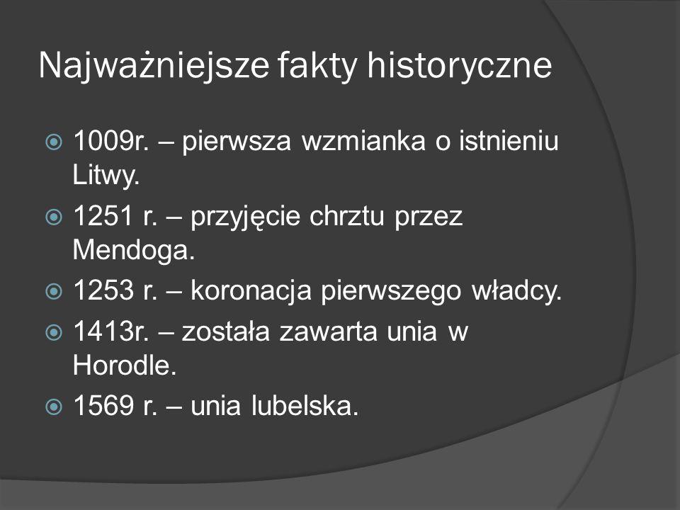 Najważniejsze fakty historyczne