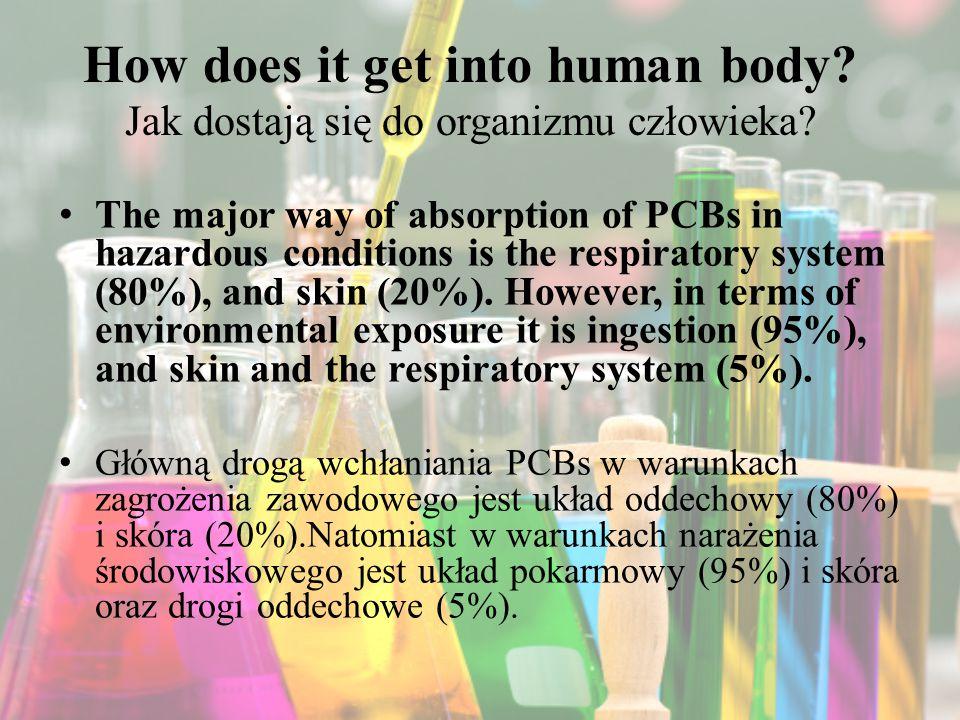 How does it get into human body Jak dostają się do organizmu człowieka