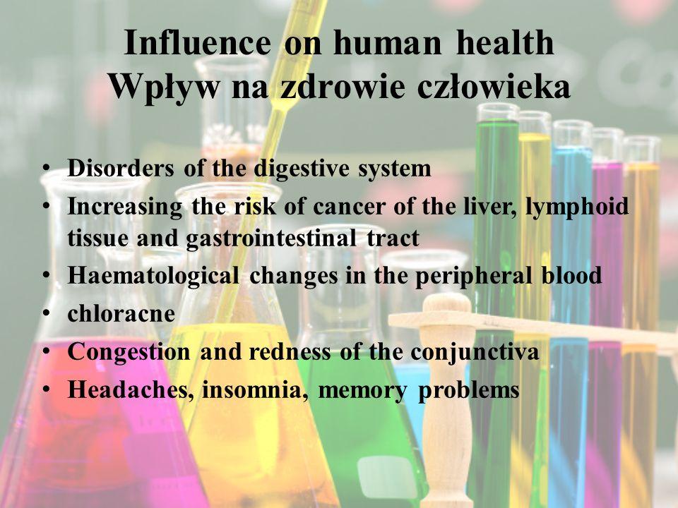Influence on human health Wpływ na zdrowie człowieka