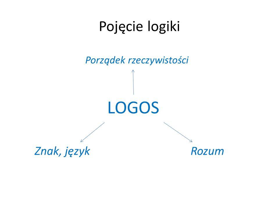 Pojęcie logiki Porządek rzeczywistości LOGOS Znak, język Rozum