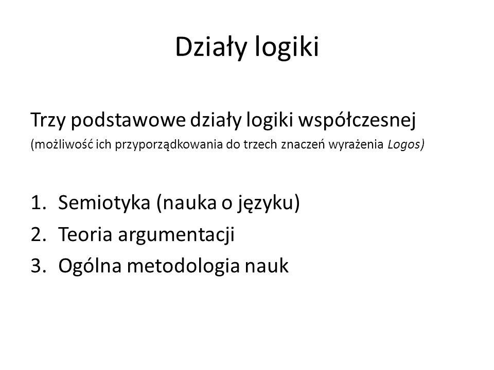 Działy logiki Trzy podstawowe działy logiki współczesnej