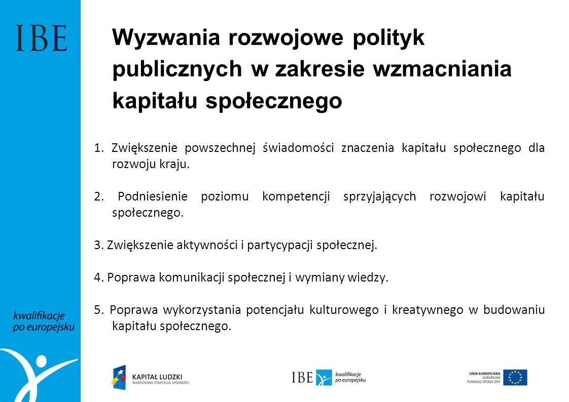 Wyzwania rozwojowe polityk publicznych w zakresie wzmacniania kapitału społecznego