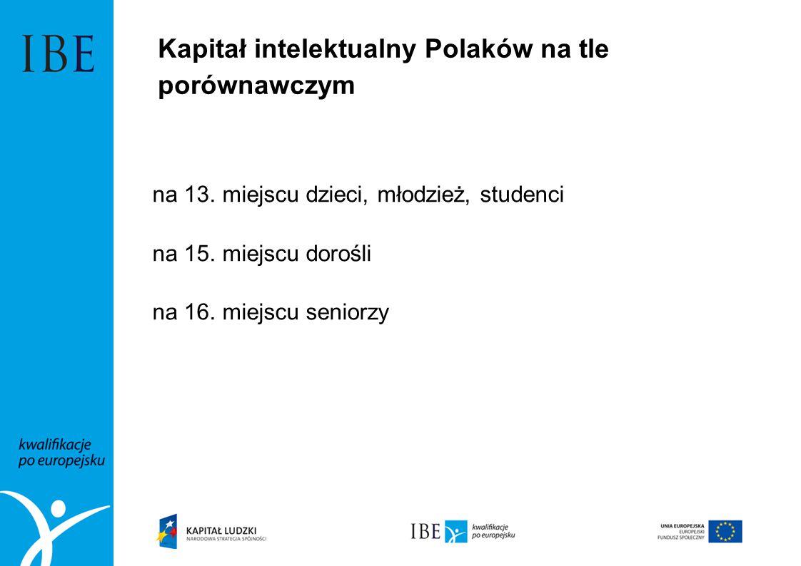 Kapitał intelektualny Polaków na tle porównawczym