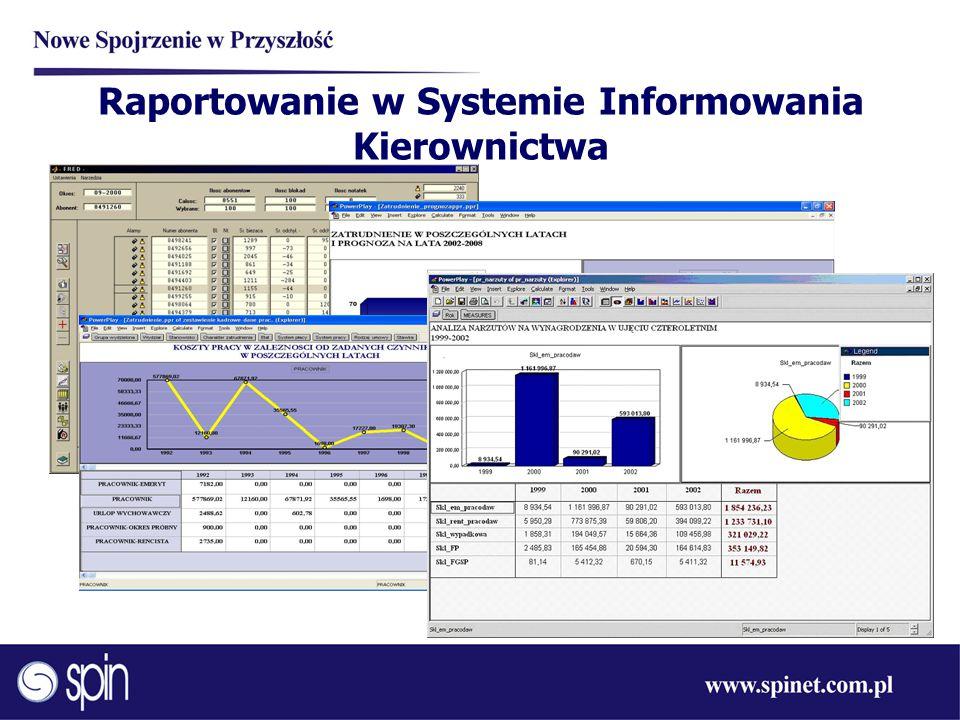 Raportowanie w Systemie Informowania Kierownictwa