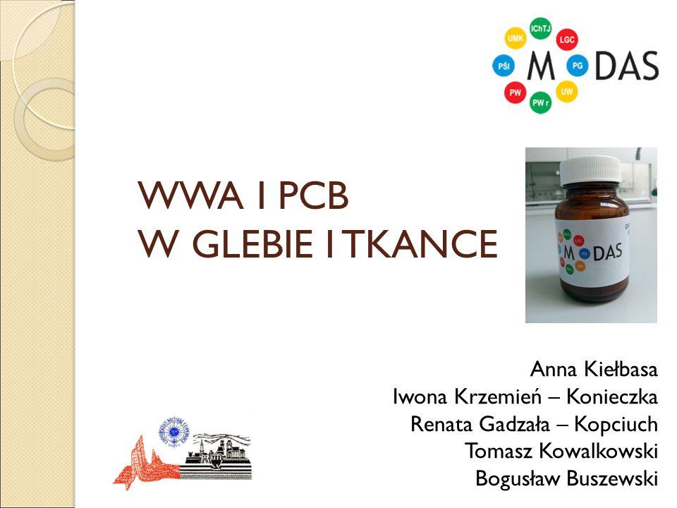 WWA I PCB W GLEBIE I TKANCE