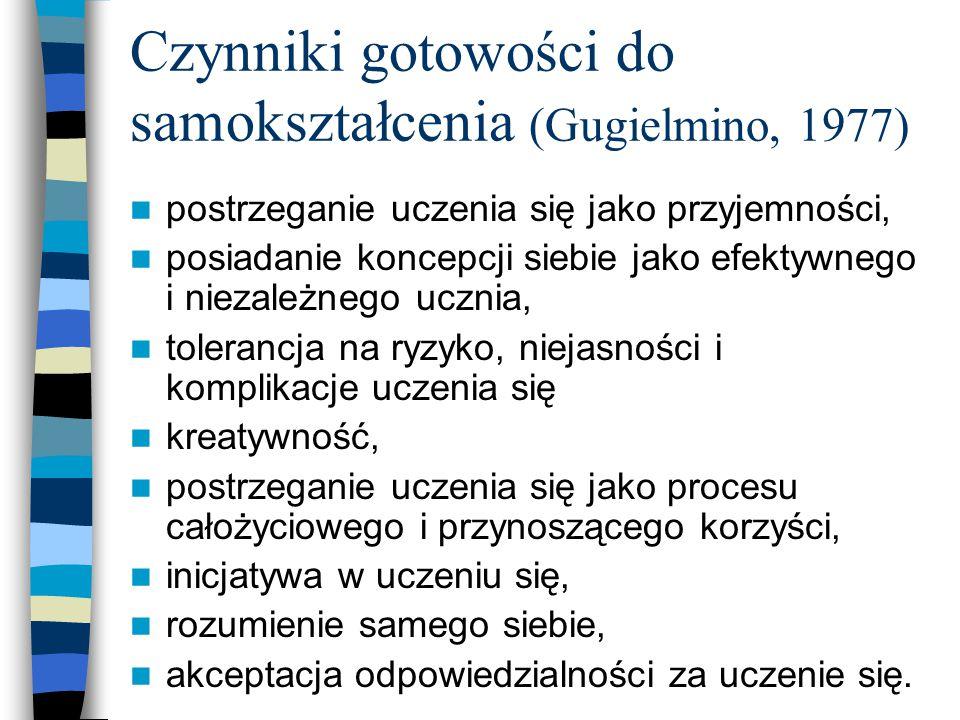 Czynniki gotowości do samokształcenia (Gugielmino, 1977)
