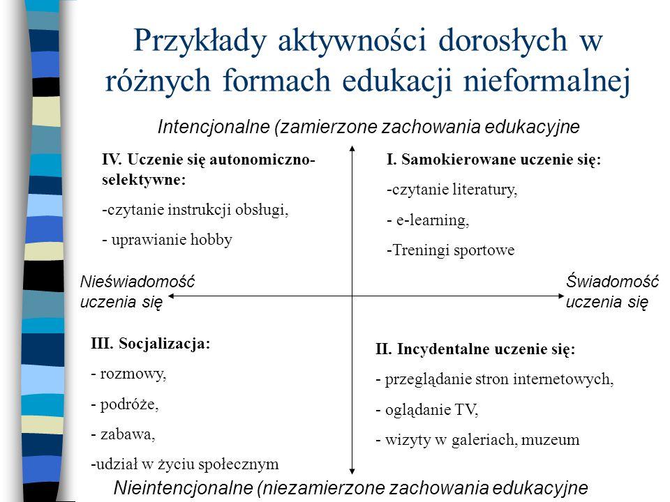Przykłady aktywności dorosłych w różnych formach edukacji nieformalnej