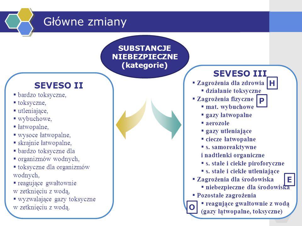 Główne zmiany SEVESO III SEVESO II H P E O SUBSTANCJE NIEBEZPIECZNE
