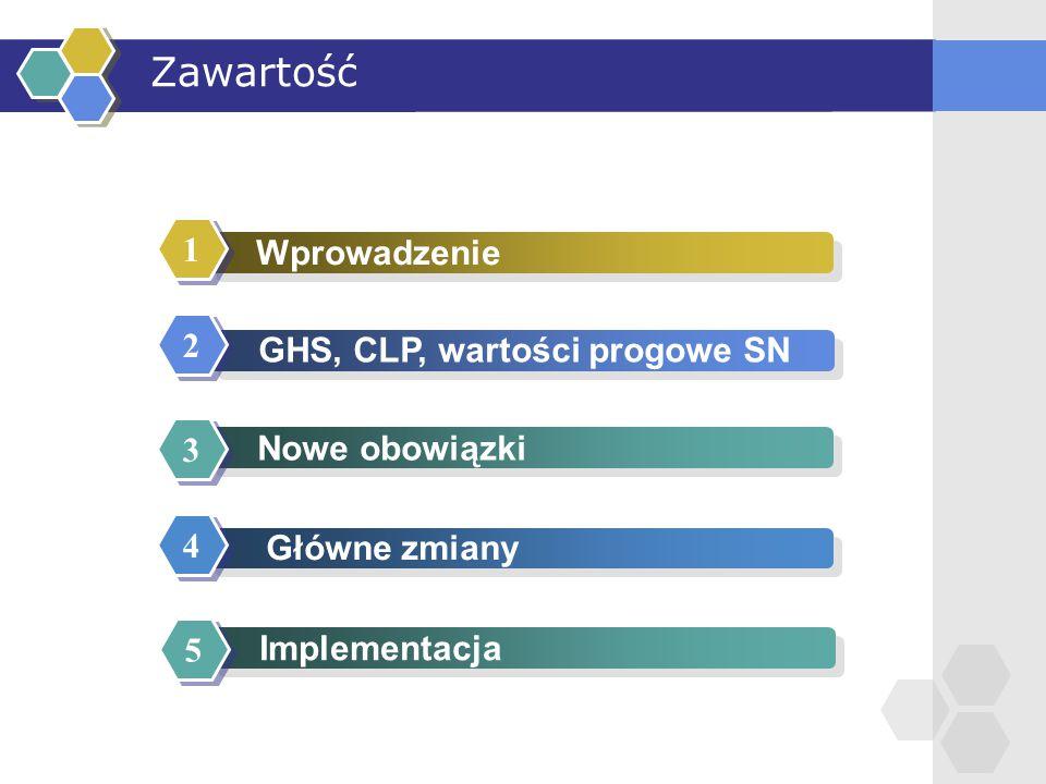 Zawartość 1 Wprowadzenie 2 GHS, CLP, wartości progowe SN 3