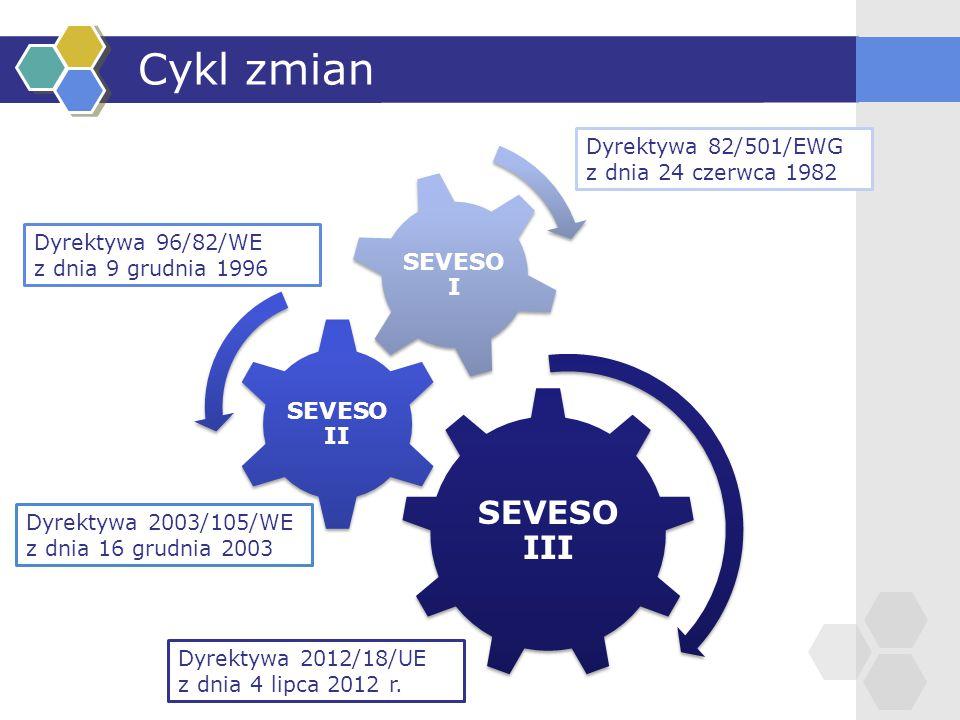 Cykl zmian SEVESO III Dyrektywa 82/501/EWG z dnia 24 czerwca 1982