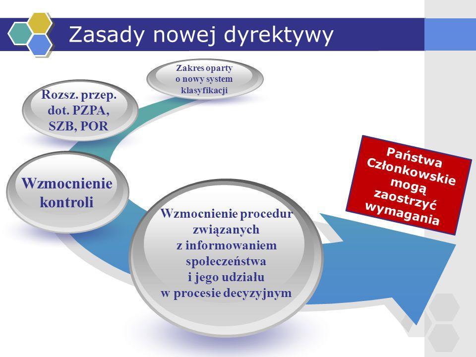 Zasady nowej dyrektywy