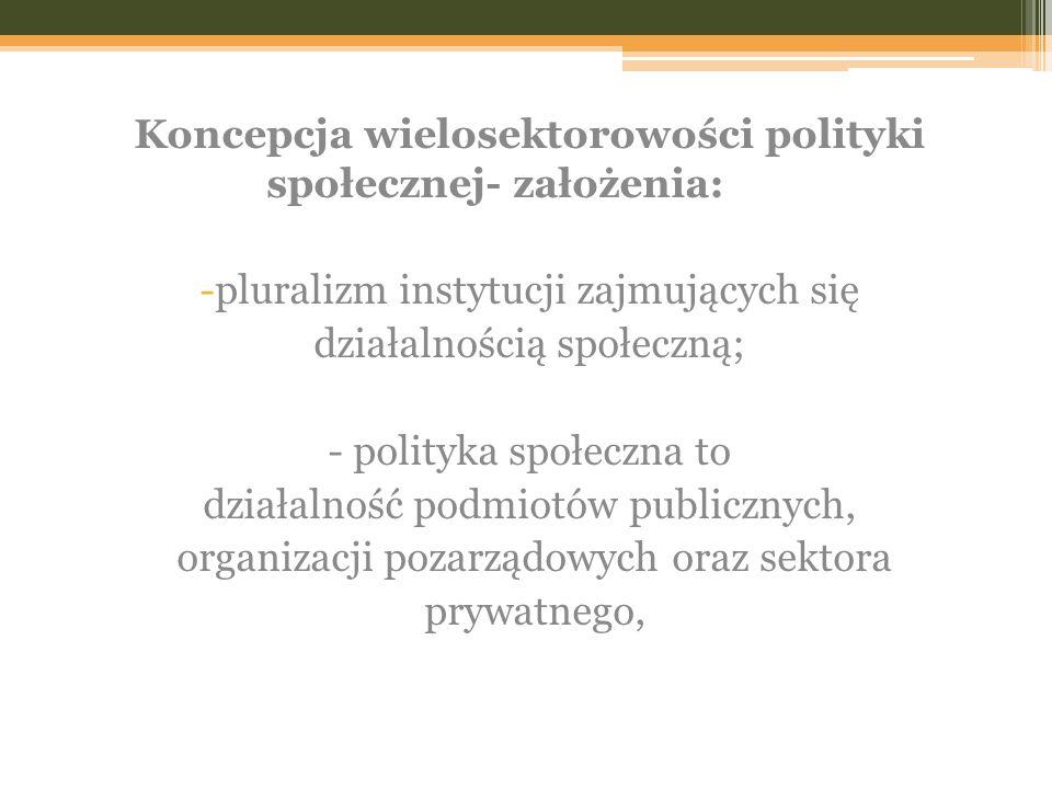 Koncepcja wielosektorowości polityki społecznej- założenia: