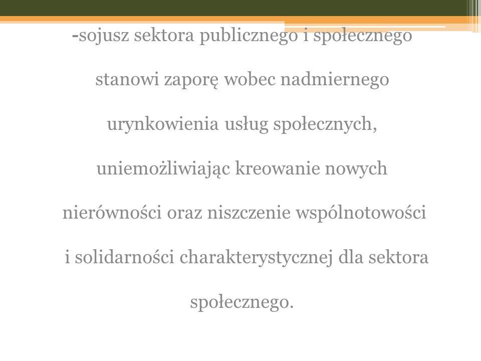 -sojusz sektora publicznego i społecznego
