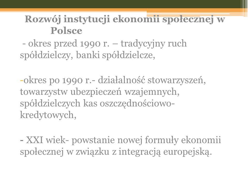 Rozwój instytucji ekonomii społecznej w Polsce