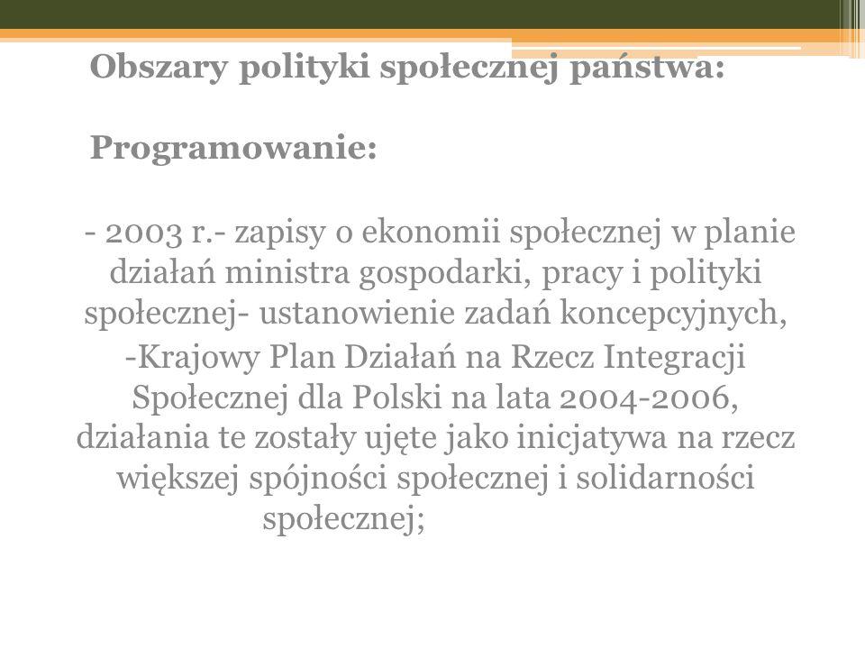 Obszary polityki społecznej państwa: Programowanie: