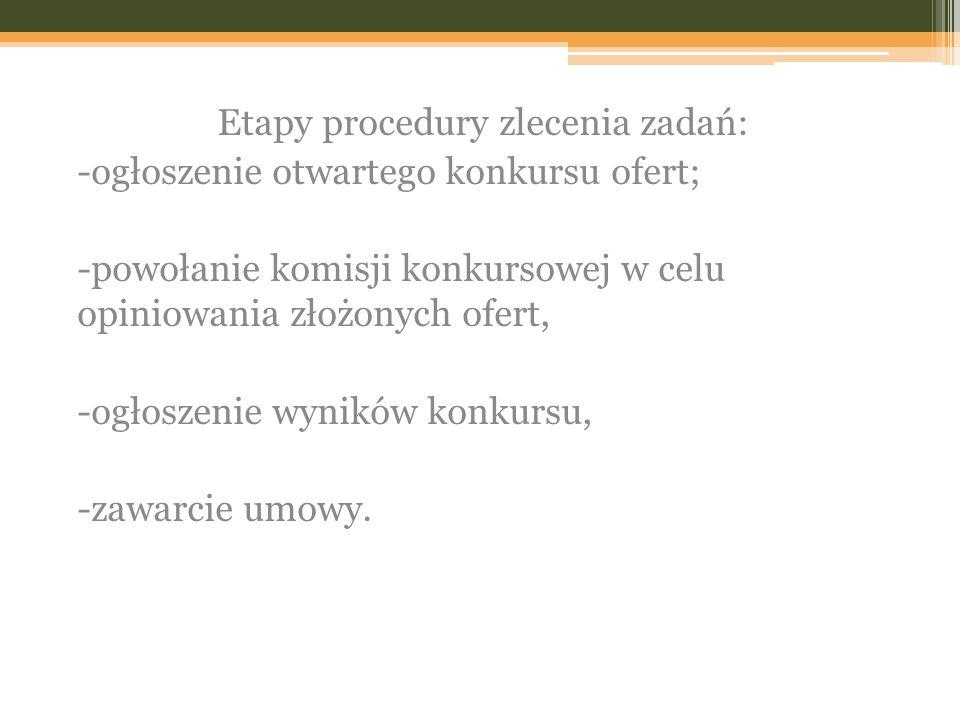 Etapy procedury zlecenia zadań: