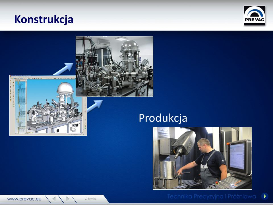 Konstrukcja Produkcja O firmie