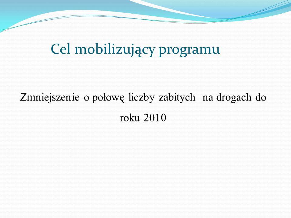 Cel mobilizujący programu