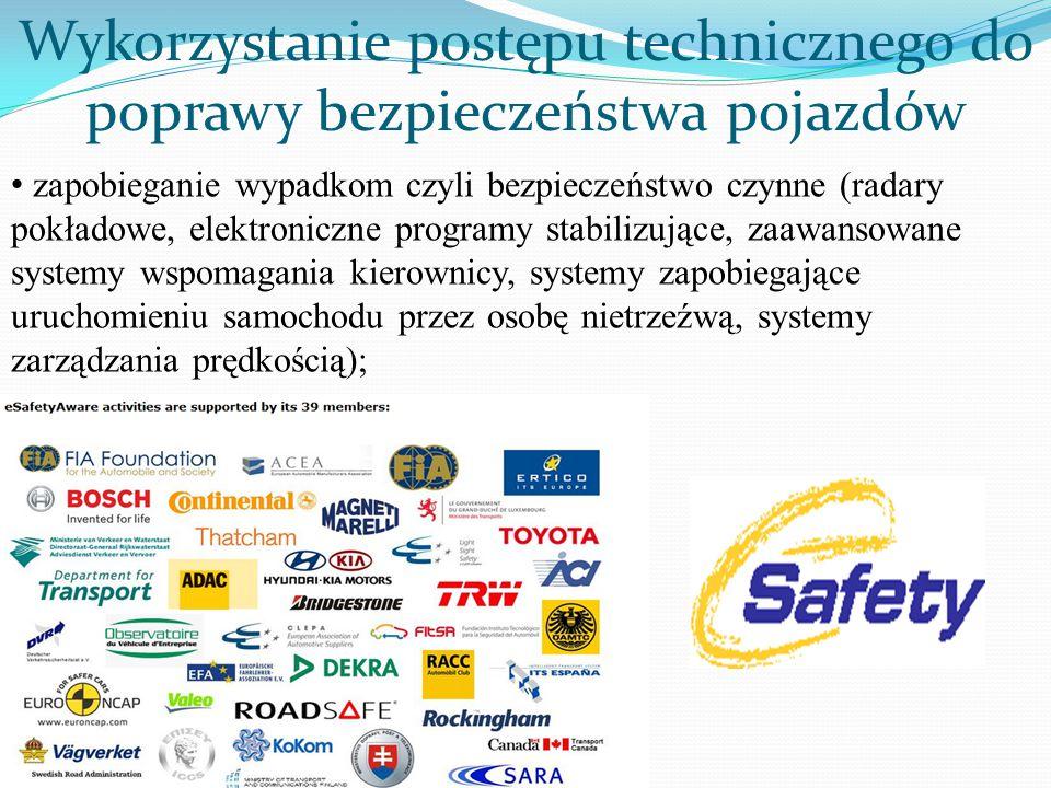 Wykorzystanie postępu technicznego do poprawy bezpieczeństwa pojazdów
