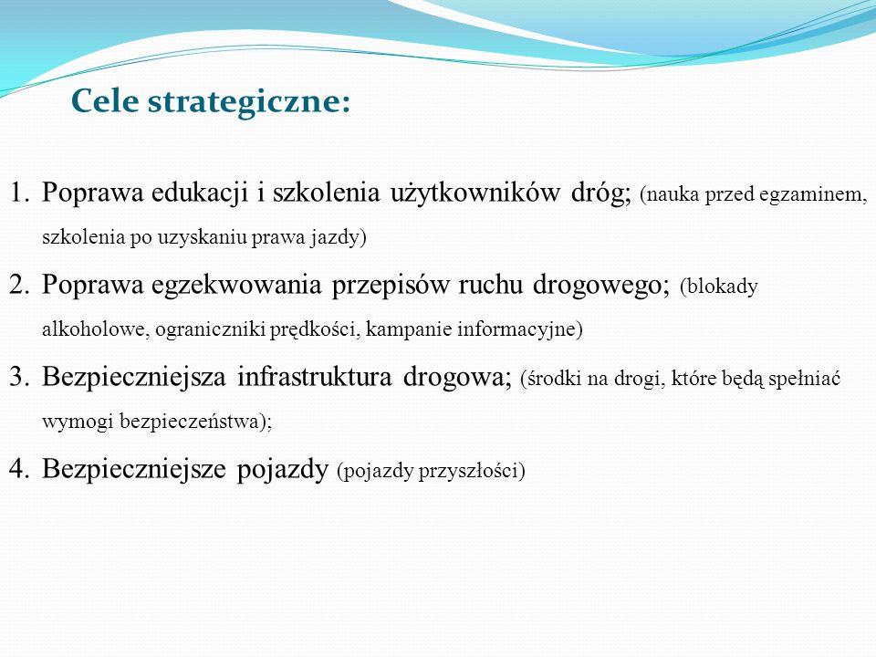 Cele strategiczne: Poprawa edukacji i szkolenia użytkowników dróg; (nauka przed egzaminem, szkolenia po uzyskaniu prawa jazdy)