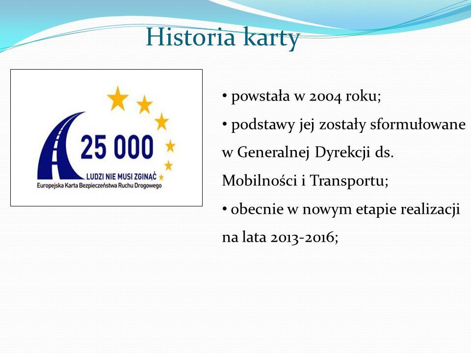 Historia karty powstała w 2004 roku;