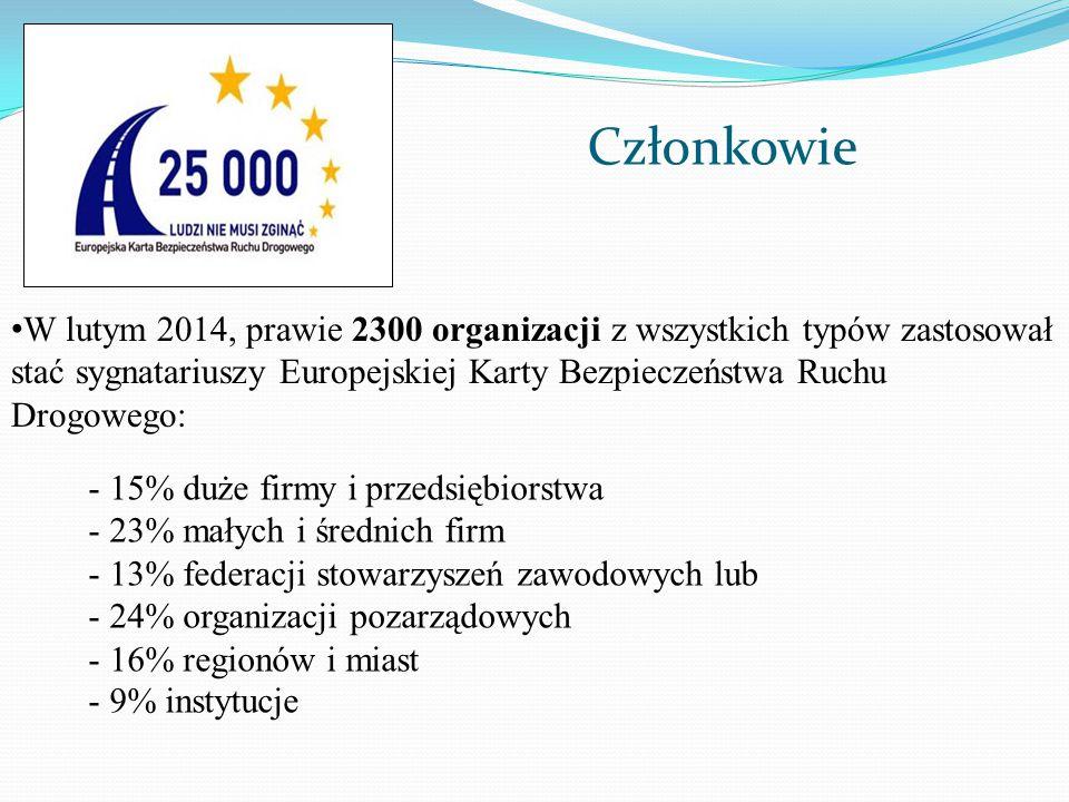 Członkowie W lutym 2014, prawie 2300 organizacji z wszystkich typów zastosował stać sygnatariuszy Europejskiej Karty Bezpieczeństwa Ruchu Drogowego: