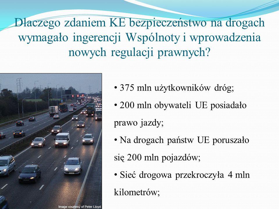 Dlaczego zdaniem KE bezpieczeństwo na drogach wymagało ingerencji Wspólnoty i wprowadzenia nowych regulacji prawnych