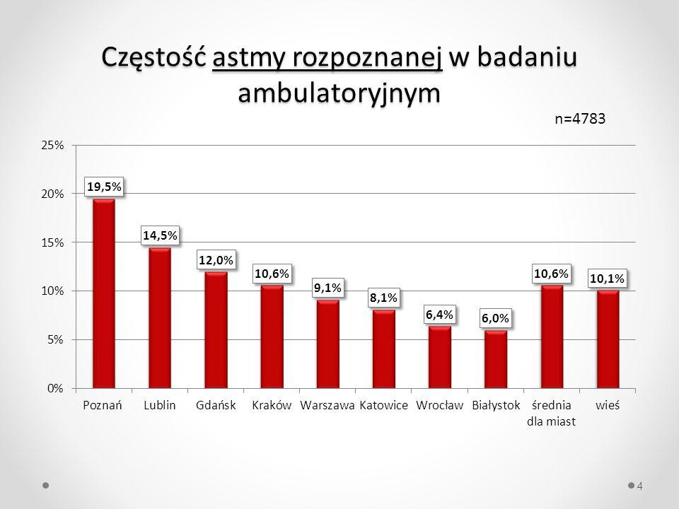 Częstość astmy rozpoznanej w badaniu ambulatoryjnym