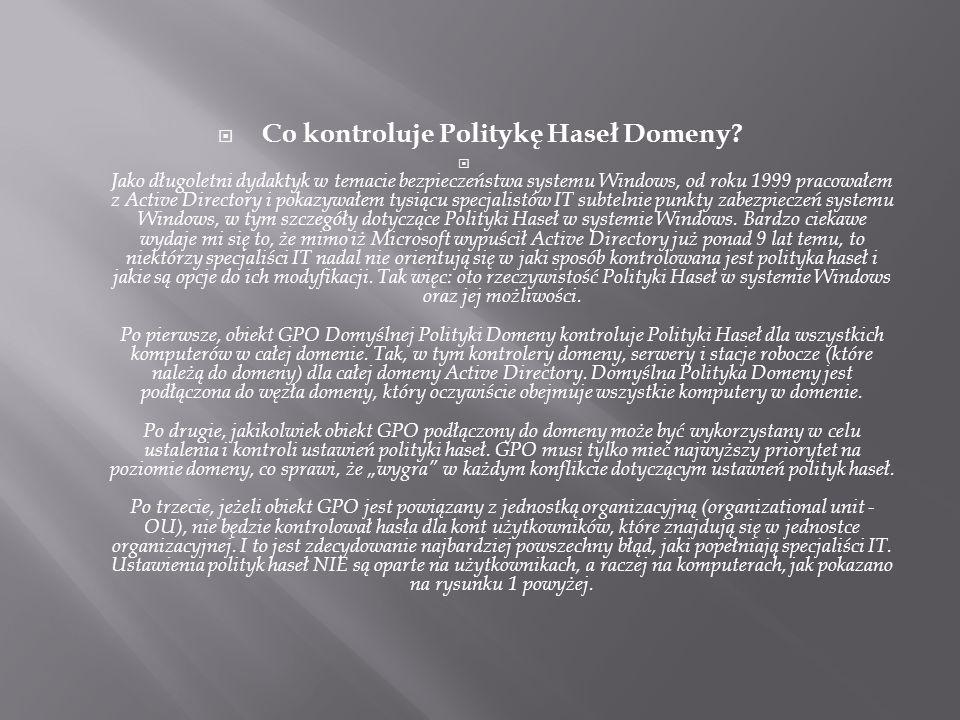 Co kontroluje Politykę Haseł Domeny