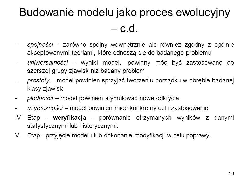 Budowanie modelu jako proces ewolucyjny – c.d.