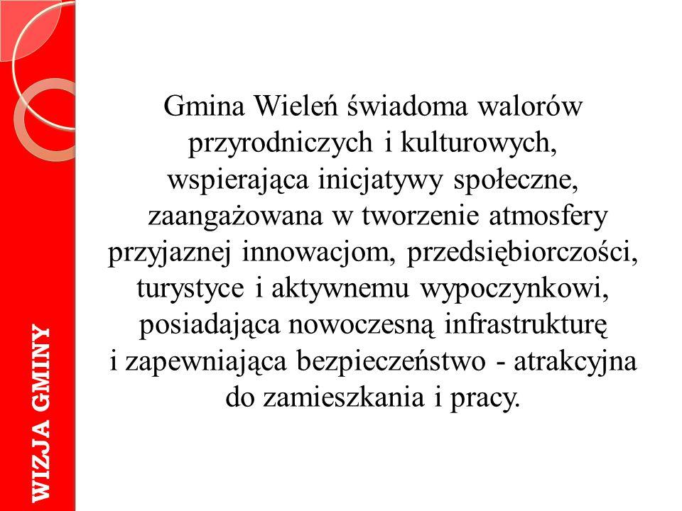 Gmina Wieleń świadoma walorów przyrodniczych i kulturowych,