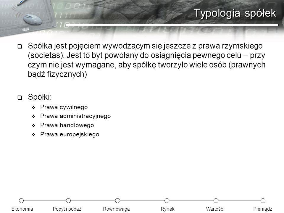 Typologia spółek