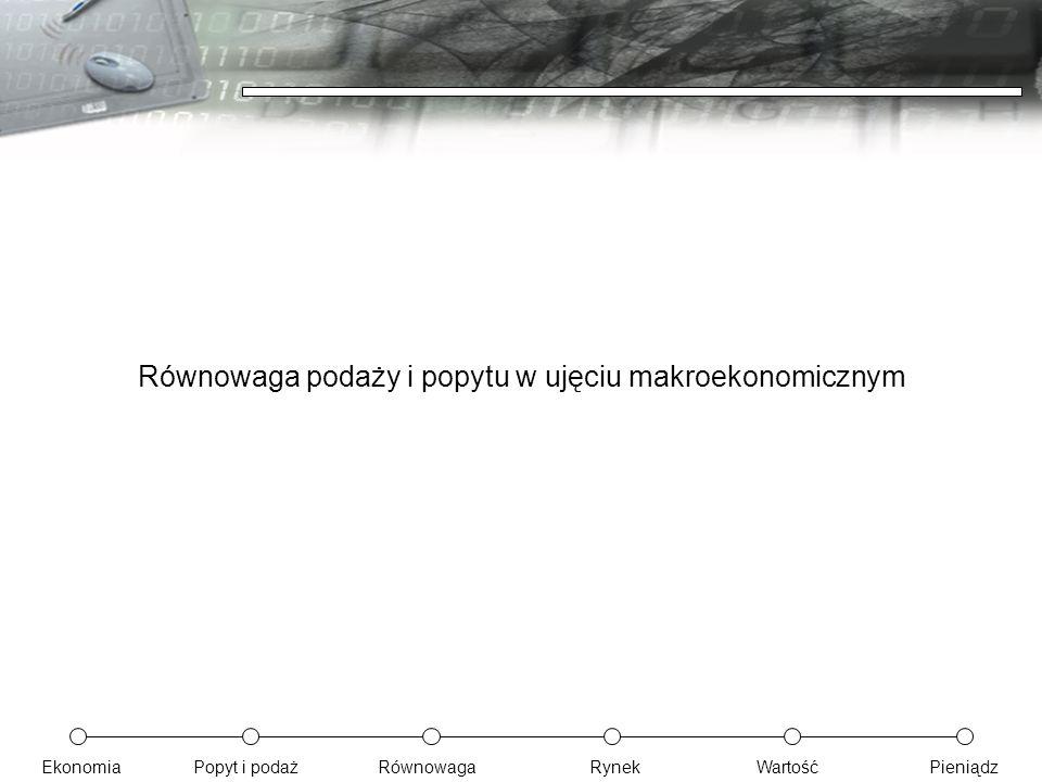 Równowaga podaży i popytu w ujęciu makroekonomicznym
