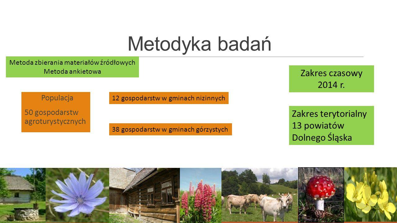 Metoda zbierania materiałów źródłowych