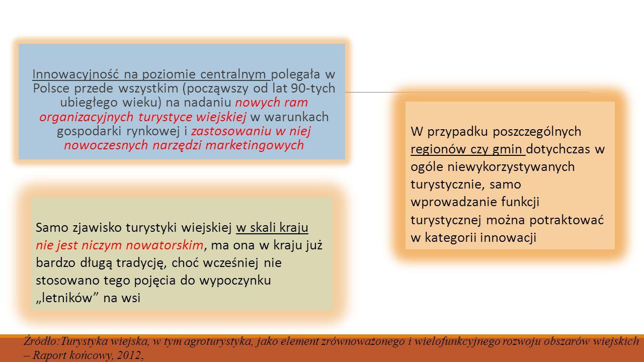 Innowacyjność na poziomie centralnym polegała w Polsce przede wszystkim (począwszy od lat 90-tych ubiegłego wieku) na nadaniu nowych ram organizacyjnych turystyce wiejskiej w warunkach gospodarki rynkowej i zastosowaniu w niej nowoczesnych narzędzi marketingowych
