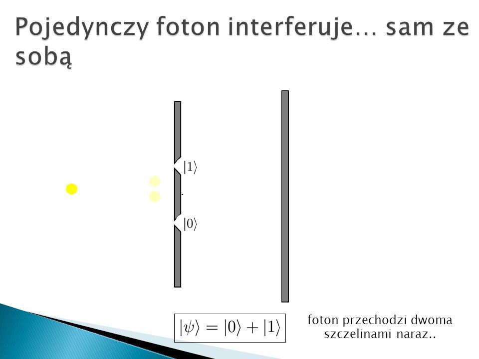 Pojedynczy foton interferuje… sam ze sobą