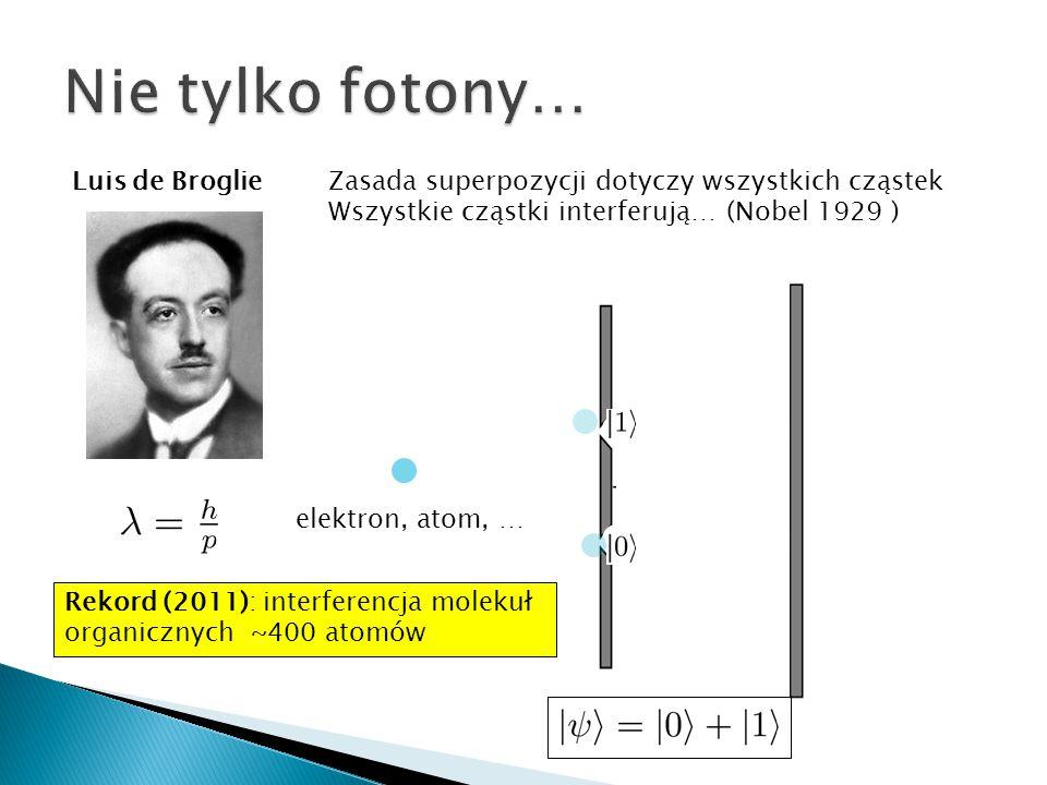 Nie tylko fotony… Luis de Broglie