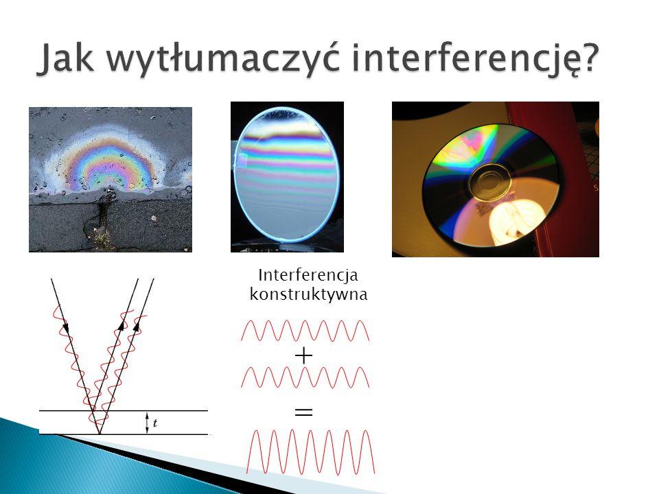 Jak wytłumaczyć interferencję