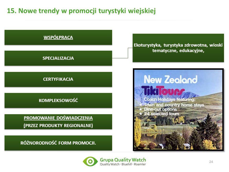 15. Nowe trendy w promocji turystyki wiejskiej