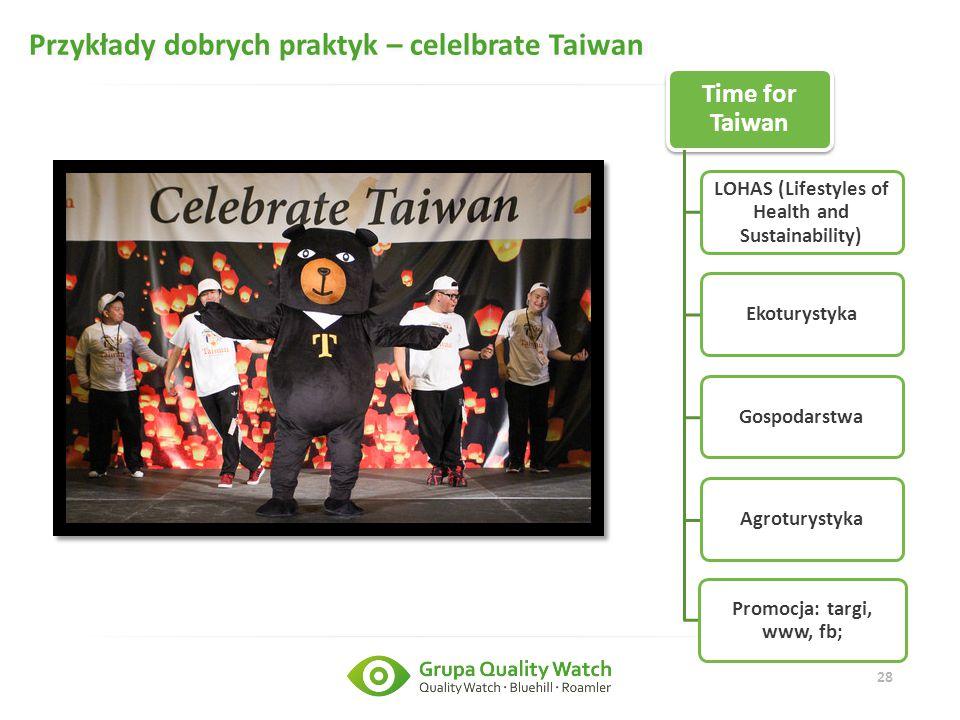 Przykłady dobrych praktyk – celelbrate Taiwan