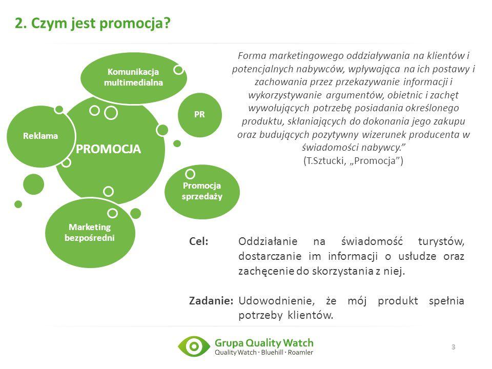 Marketing bezpośredni Komunikacja multimedialna