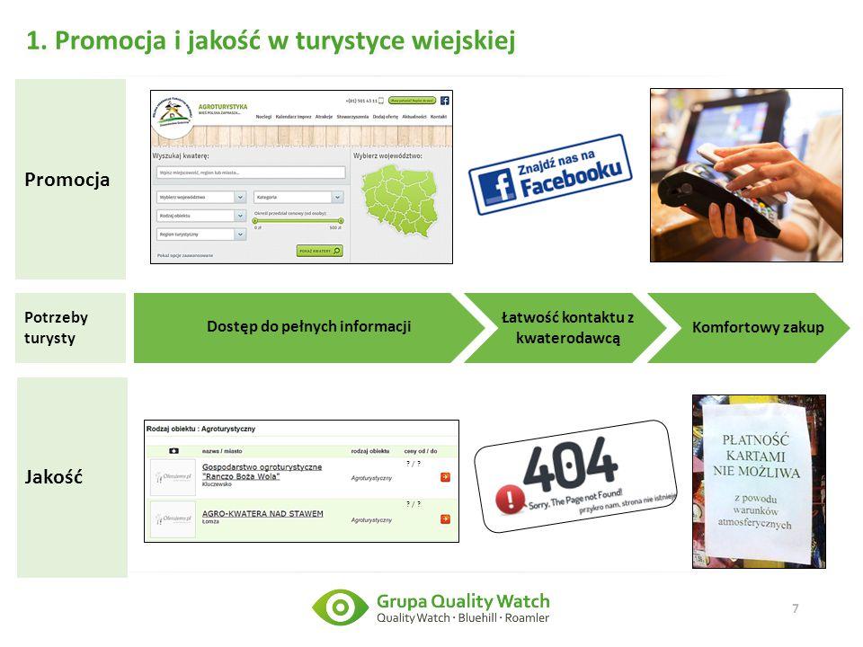 Łatwość kontaktu z kwaterodawcą Dostęp do pełnych informacji