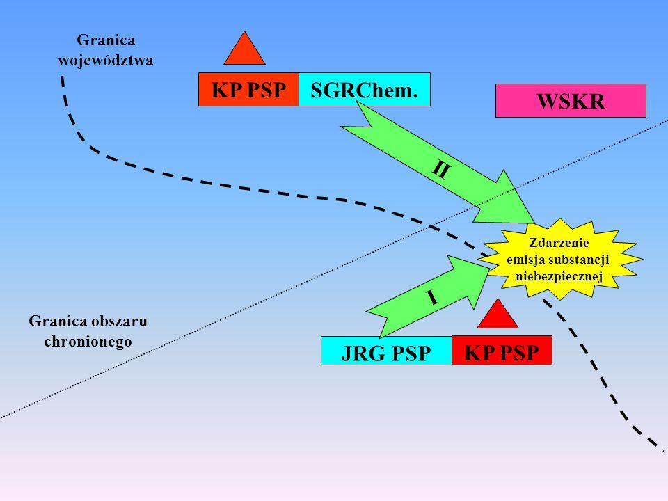 KP PSP SGRChem. WSKR II I KP PSP JRG PSP