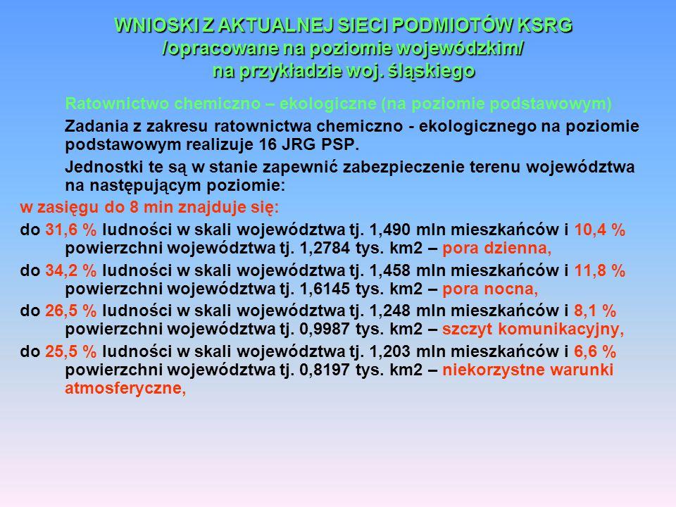WNIOSKI Z AKTUALNEJ SIECI PODMIOTÓW KSRG /opracowane na poziomie wojewódzkim/ na przykładzie woj. śląskiego