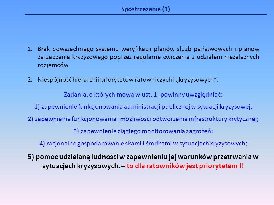 Spostrzeżenia (1)
