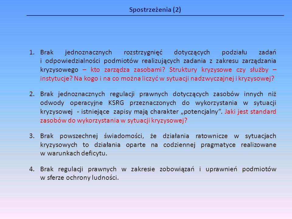 Spostrzeżenia (2)