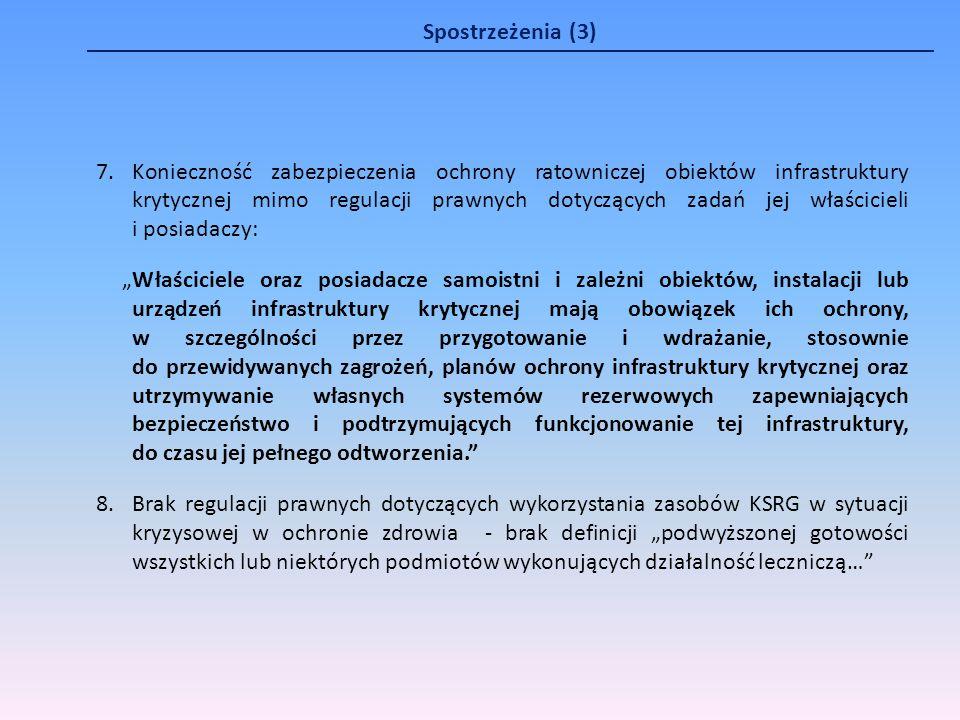 Spostrzeżenia (3)